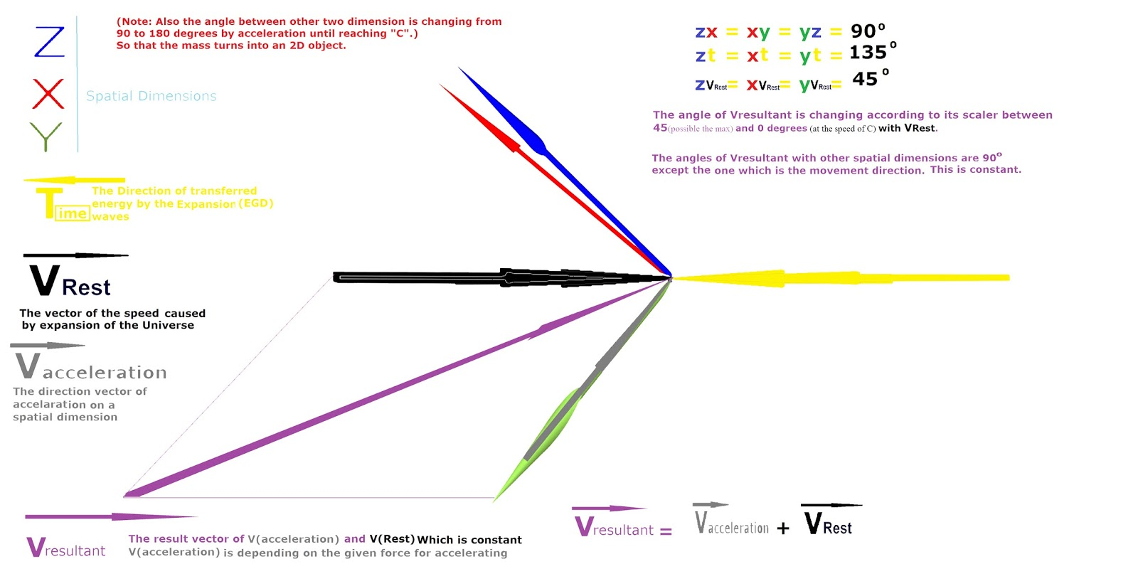Beynin sol tarafında bir vuruş ile sağdaki bir inme arasındaki fark nedir