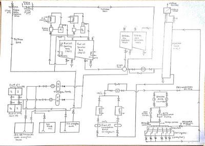 Fuel Oil Transfer System For Marine Diesel Engines