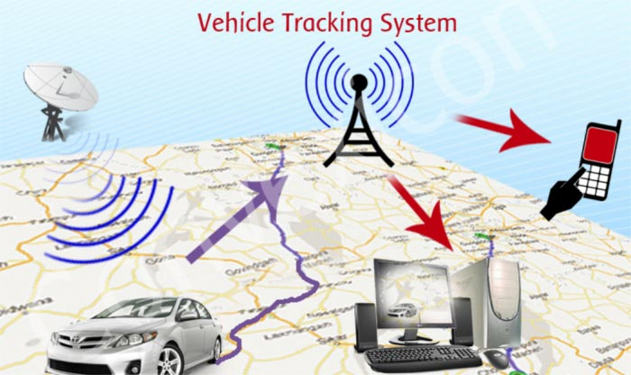 Why Should You Use Telematics Vehicle Tracking System?