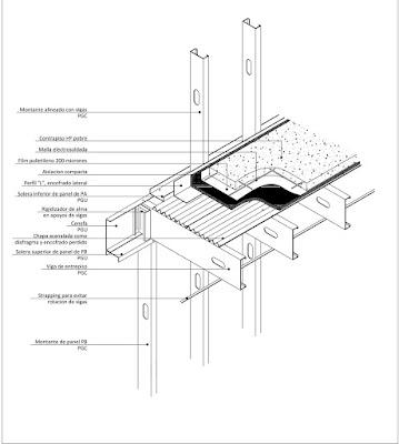 Detalle constructivo de Entrepiso/Losa con contrapiso de hormigon de steel frame (sistema industrializado de construcción en seco)
