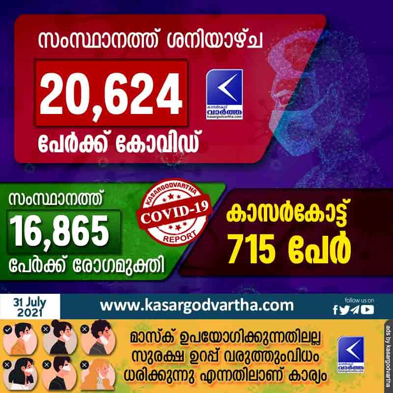 COVID Report In Kerala