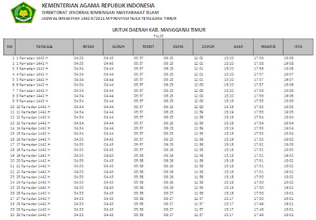 Jadwal Imsakiyah Ramadhan 1442 H Kabupaten Manggarai Timur, Provinsi Nusa Tenggara Timur