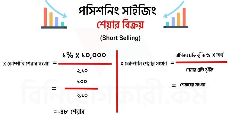 stock bangladesh