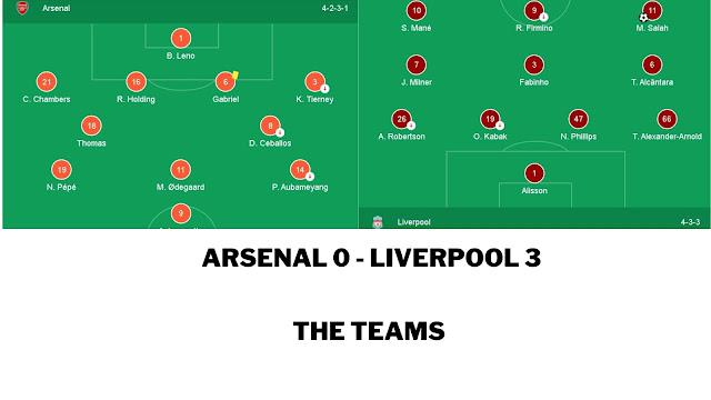 Arsenal v Liverpool FC