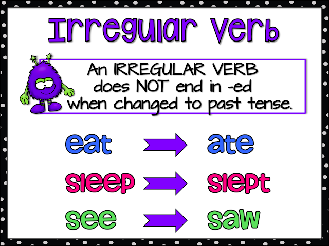 This Irregular Verbs powerpoint is an engaging tool to introduce/teach your students all about Irregular Verbs!  COMMON CORE STANDARDS:   Literacy L.1.1, L.1.1B, L.2.2, L2.2A, L3.1d  INCLUDED RESOURCES: > 40 slides that can be used to teach, provide guided practice, and review Irregular Verbs.   TEACHER-FRIENDLY FEATURES: > It has clickable hyperlinks and is Smart Board friendly > Teacher Tips to keep students engaged > CCSS Aligned > Researched-Base Instructional Sequence