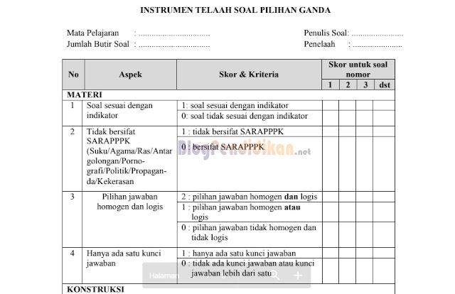 Contoh Format Analisis Butir Soal Pilihan Ganda dan Uraian