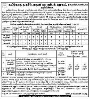 TNCSC Recruitment 2021 98 Record Clerk Posts