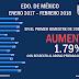 Casi 11 mil secuestros durante el gobierno de Enrique Peña Nieto
