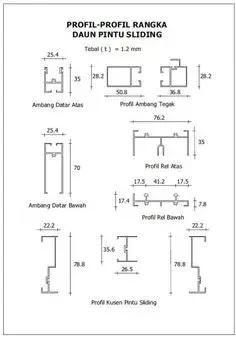 bahan pintu sliding aluminium