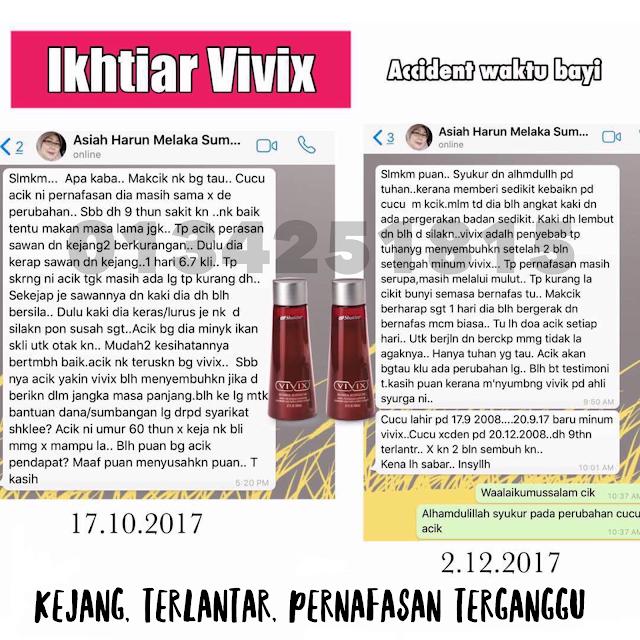 VIVIX SHAKLEE UNTUK KESIHATAN