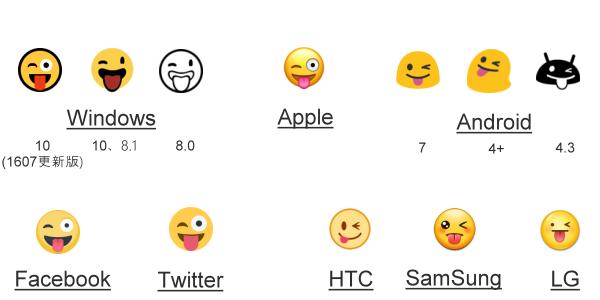 不同作業系統或平台上的表情圖
