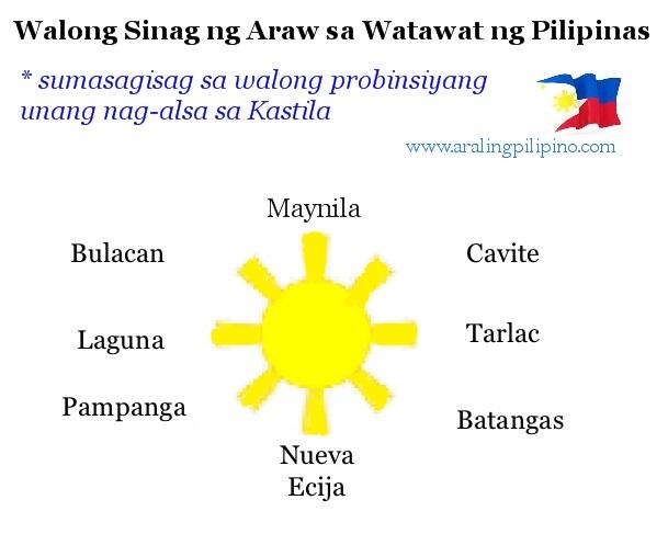 kahulugan ng walong sinag ng araw sa watawat ng Pilipinas