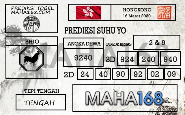 Prediksi HK Malam Ini Senin 16 Maret 2020 - Prediksi Suhu Yo