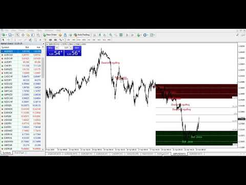 Rovernorth forex system download - 30 second 60 profits binary options system