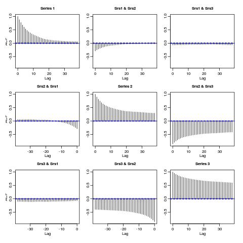 SAS PROC MCMC in R: Nonlinear Poisson Regression Models   R-bloggers