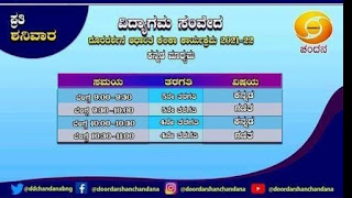 5th Class Video lessons broadcast on Chandana Vahini Channel for students of 2021-27 Day-27 Dated: 31-07-2021 Saturday