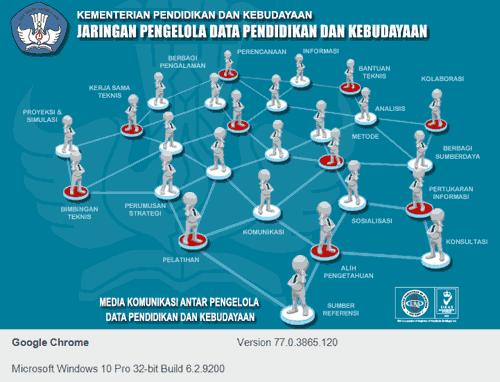 Cara Daftar Akun Operator Sekolah Atau Madrasah Pada Web sdm.data.kemdikbud.go.id