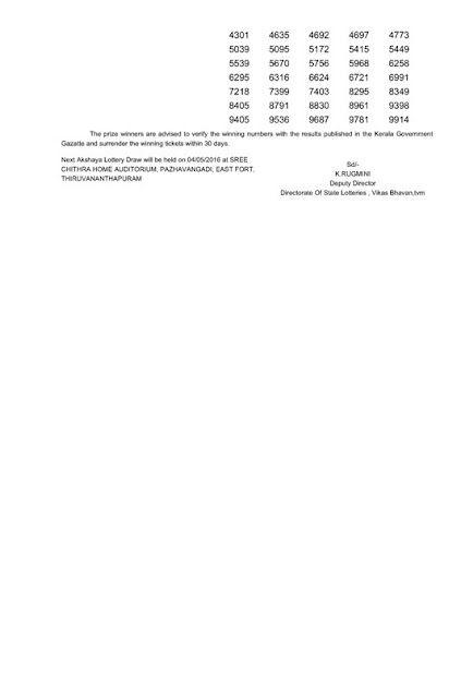Kerala lottery official result of Akshaya (AK-239-2) on  27 April 2016