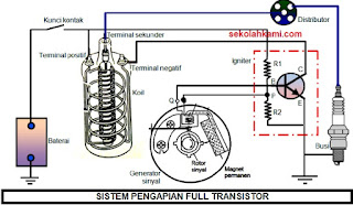 sistem pengapian full transistor