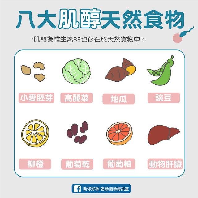 肌醇存在於天然食物當中