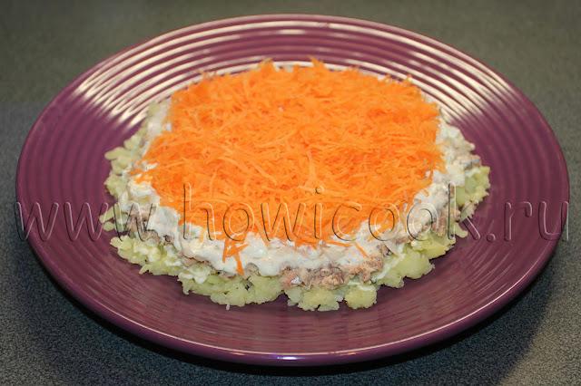 рецепт салата мимоза с пошаговыми фото