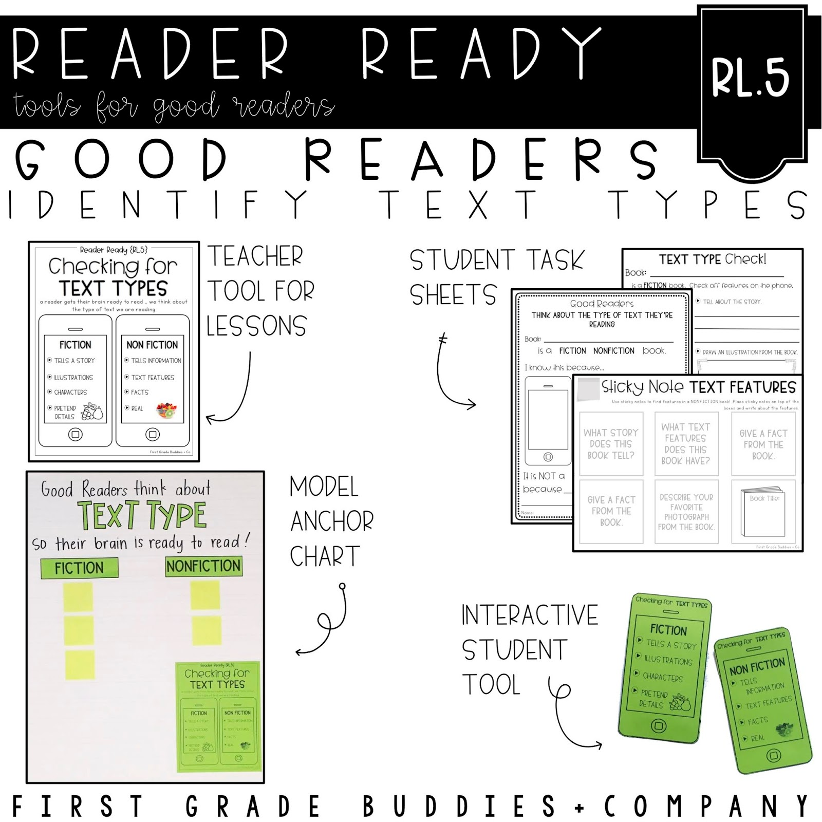 Fiction Vs Nonfiction Text In The Primary Grades
