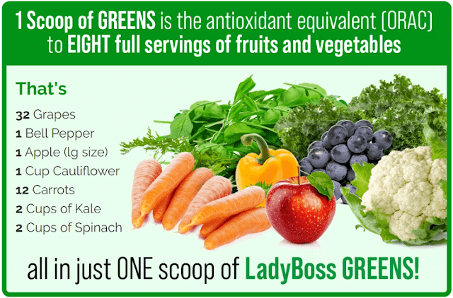 What is in ladyboss greens by barbies beauty bits