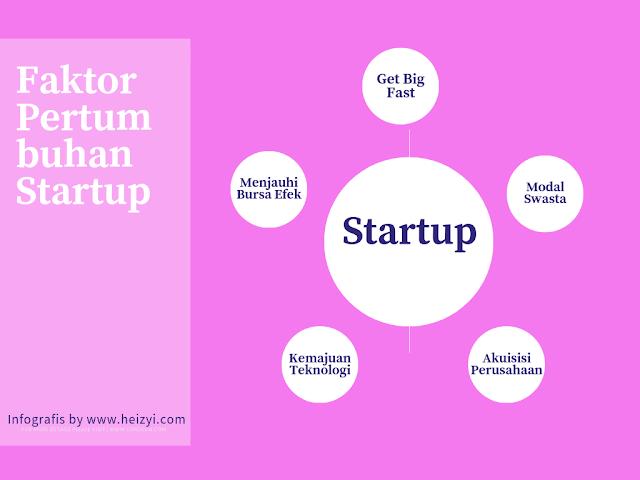 Manfaat Domain Untuk Bisnis Startup