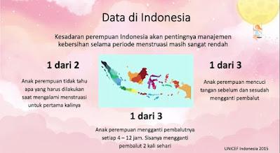 Pentingnya Edukasi Kebersihan Menstruasi Pada Remaja Putri