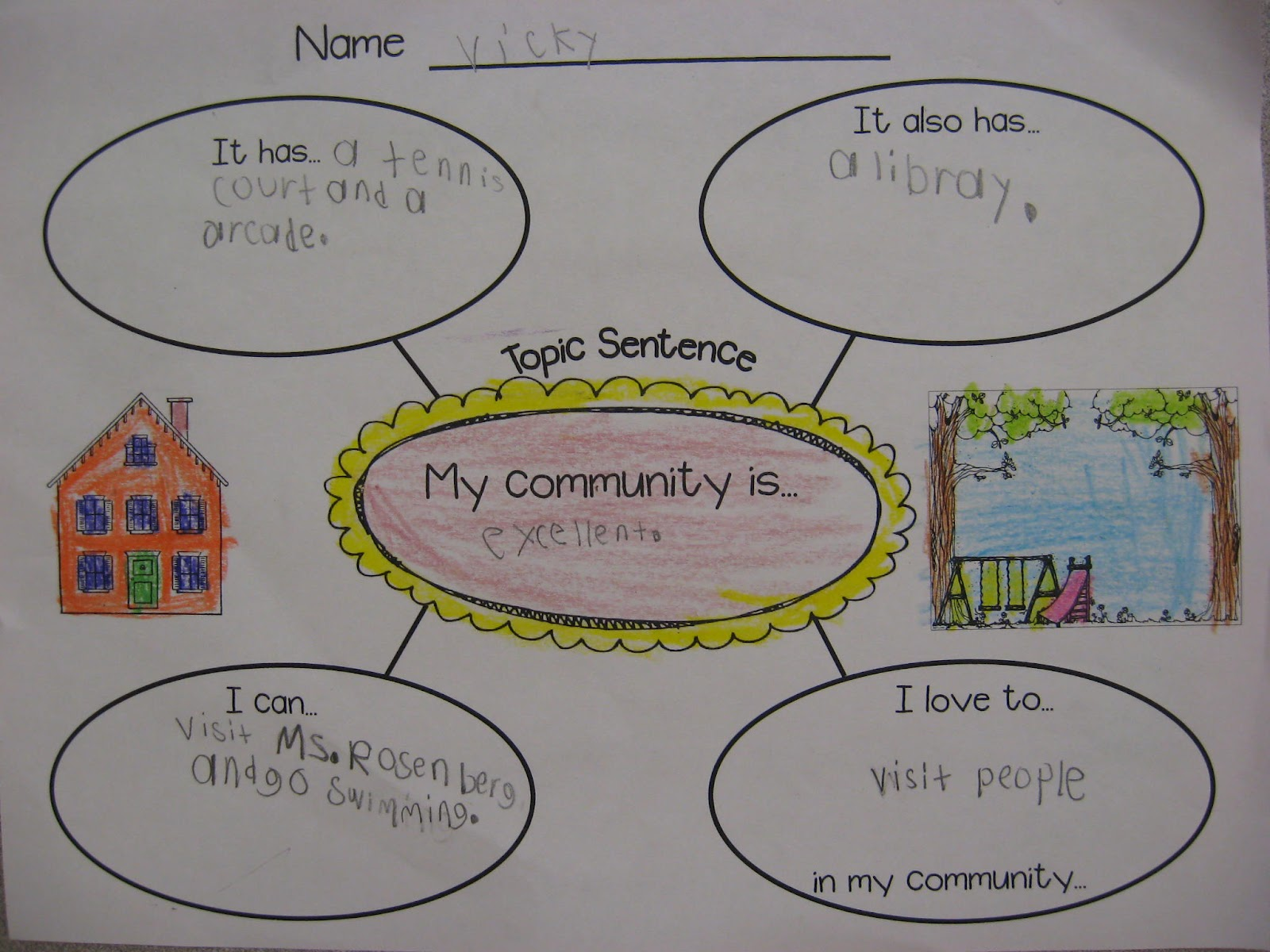 Teaching With Love And Laughter My Community Writing Freebie