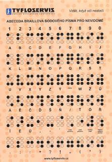 Braillská abeceda