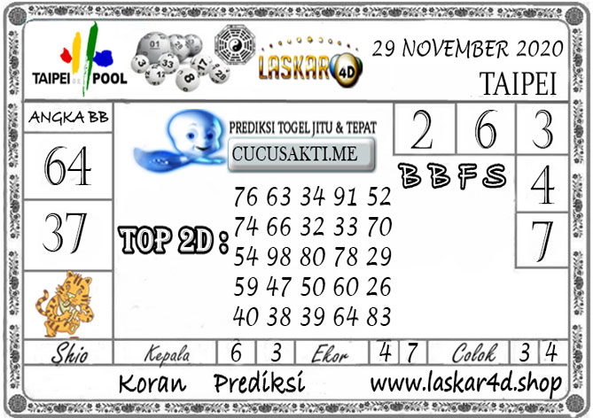 Prediksi Togel TAIPEI LASKAR4D 29 NOVEMBER 2020