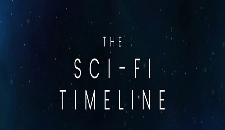 The Sci-Fi Timeline #infographic