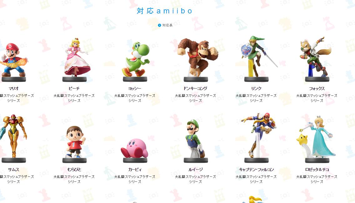 ¡Más de 60 amiibo para usar en Mario Kart 8 Deluxe!, descubre cuáles