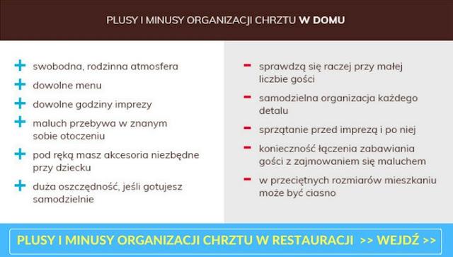 https://www.zaplo.pl/blog/ile-kosztuje-chrzest-dziecka/