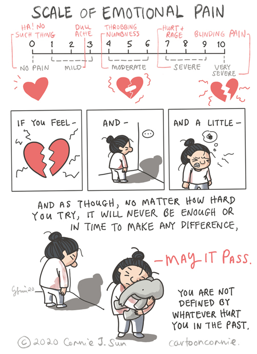 comic strip, cartoon, pain scale, emotional pain scale, sketchbook, drawing, journal comic, connie sun, cartoonconnie, illustration