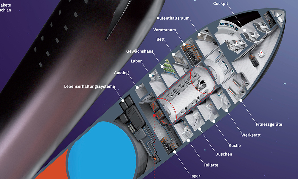 SpaceX Starship cutaway diagram