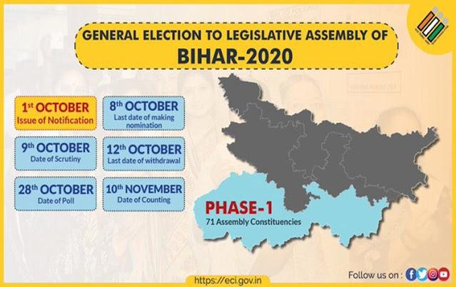 बिहार में विधानसभा चुनाव के पहले चरण के लिए अधिसूचना जारी