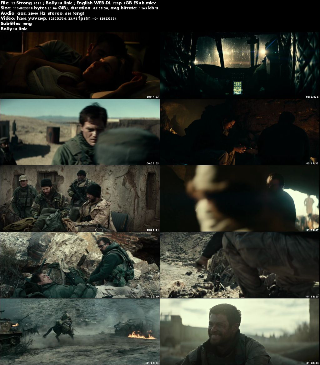 12 Strong 2018 WEB-DL 350MB English 480p ESub Download