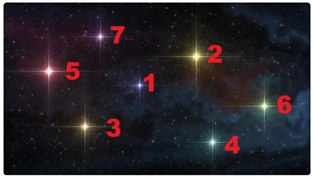 Выберите звезду и узнайте, что вас ждет