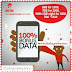 Airtel Double Data Code 2019: How To Activate The Plan