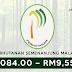 Jawatan Kosong Jabatan Perhutanan Oktober - November 2020 ~ GAJI RM2,084 - RM9,551