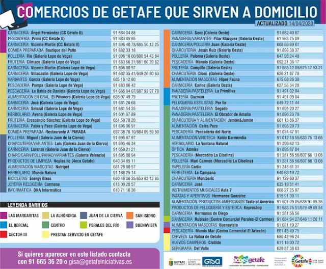 https://www.getafeiniciativas.es/empresas/covid-19/comercios-de-getafe-con-venta-a-domicilio?searchterm=comercios+getafe+