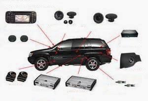 Tips Melakukan Audio Mobil   Upgrade Options