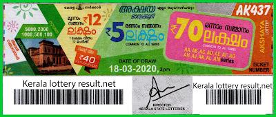 Kerala Lottery Result 18-03-2020 Akshaya AK-437 Lottery Result