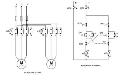 Dua Motor dengan Kerja Bergantian (Interlocking)