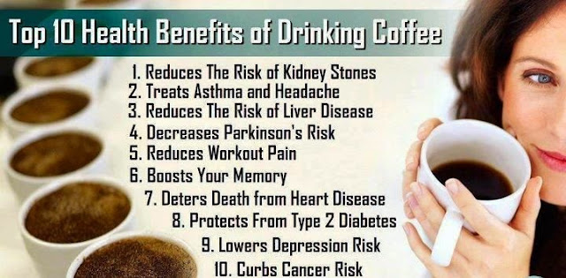Top 10 Health Benefits of Drinking Coffee clubs