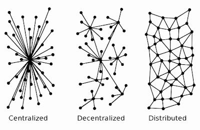 pengenalan teknologi blockchain
