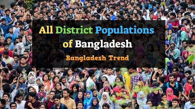 All District Populations of Bangladesh   Population Density (2011 Census)