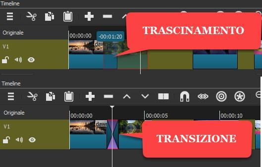 creare transizioni shotcut